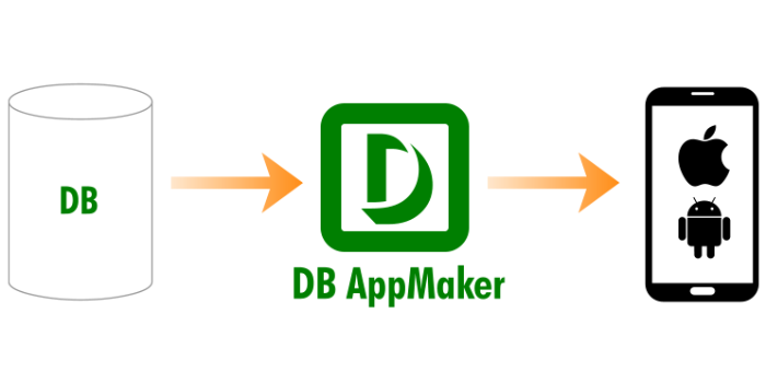 DB AppMaker - Cover Image