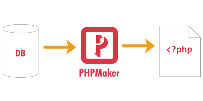 PHPMaker - Cover Image