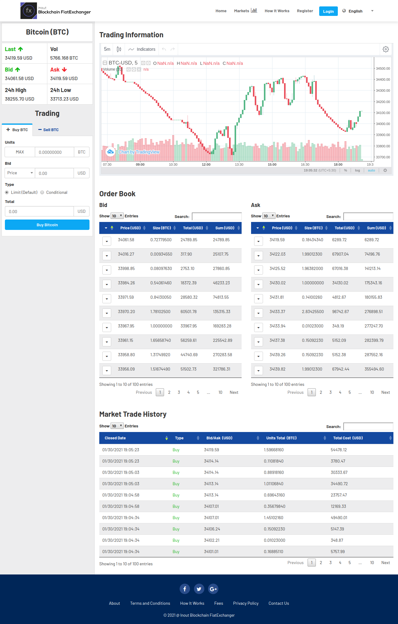 Inout Blockchain FiatExchanger - Cryptocurrency Exchange Script (Fiat to Crypto Exchange) - Screenshot 1