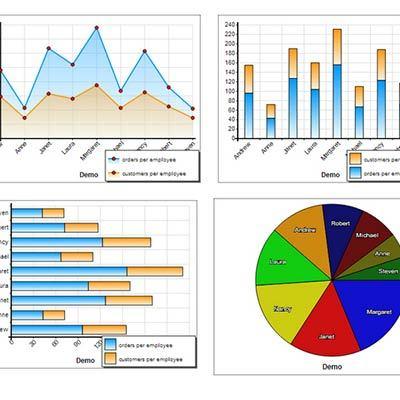 Smart Chart Maker - Screenshot 2