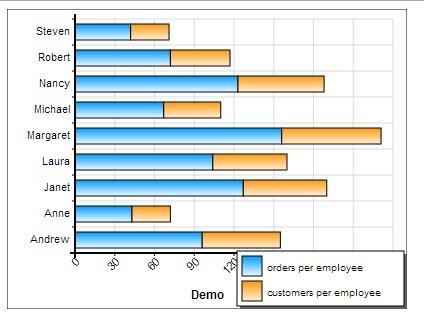 Smart Chart Maker - Screenshot 1